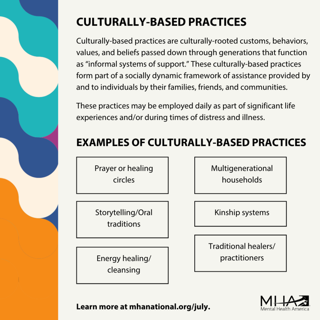 Culturally based practices poster graphic with examples